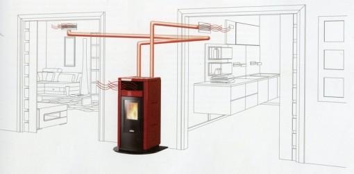 Estufas y calderas de biomasa ahorro calefacci n marzo 2014 - Caldera pellets agua y calefaccion ...