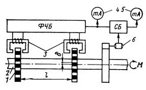 Тензометрический датчик курсовая найден Популярные запросы картинок