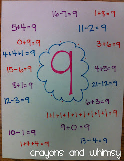 Crayons and Whimsy Incredible Equations kindergarten math