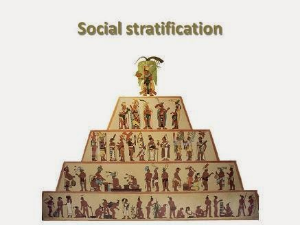 Define Social Stratification And Explain Its Determining Elements Or