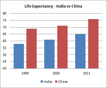 life expectancy depends on your lifestyle essay Life expectancy and the environment be shown that optimal choices depend crucially on life expectancy: these papers overlook the role of life expectancy.