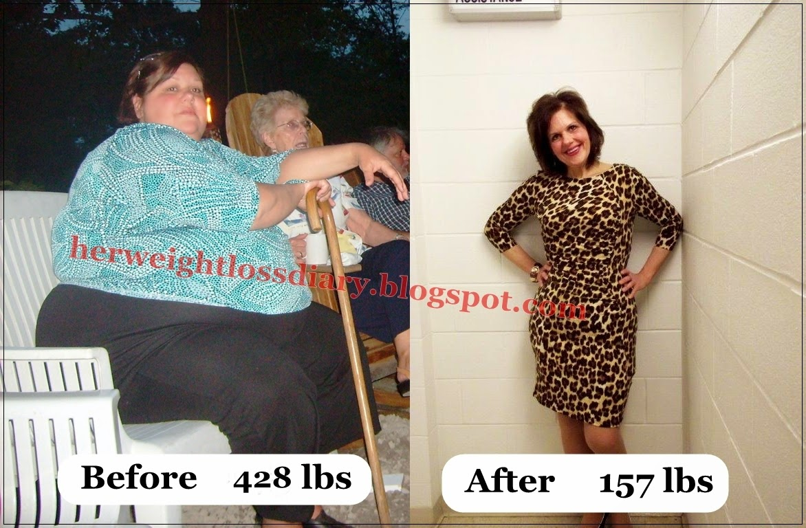 Losing weight without exercise myfitnesspal