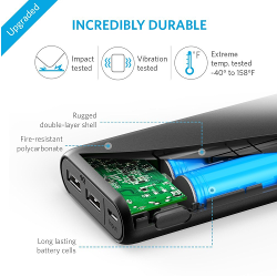 Anker PowerCore 15600 Super High-Capacity Fast-Charging Portable External Battery Charger with Industry-Leading 4.8A Output, PowerIQ and VoltageBoost Technology