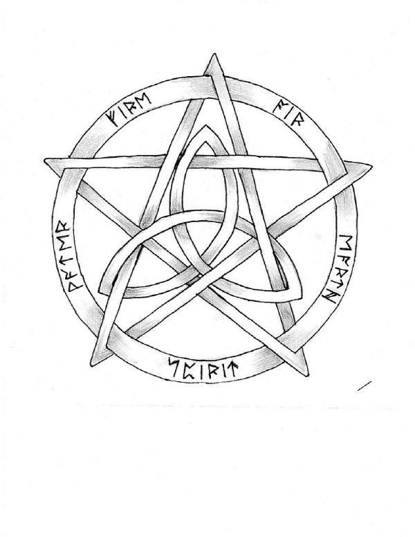 Wiccan Symbol Tattoos And Their Meanings Pictures To Pin On
