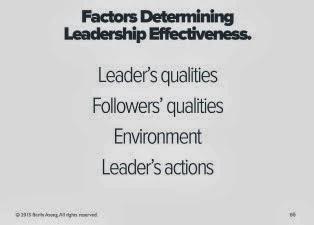 Effective Leadership PPT Slide 3