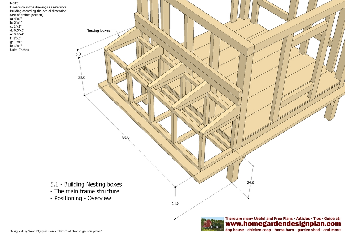 Choice Backyard chicken coop plans pdf - Lucas