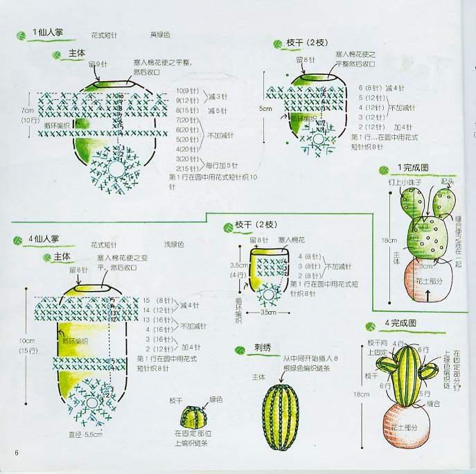 Схема вязания кактуса 50