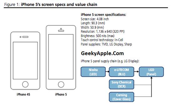 iPhone5-Display-4.08