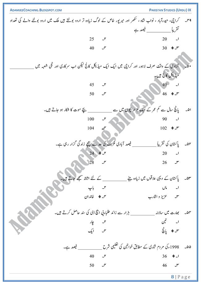 The-Population-in-Pakistan-MCQs-Pakistan-Studies-Urdu-IX