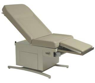 Medical Supplies Medical Equipment Information