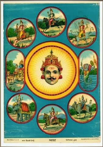 nine planets in vedic astrology Yoga of the planets is an exploration of spirituality with a flavor there are 108 names expressed as mantras for each of the nine planets used in vedic astrology.
