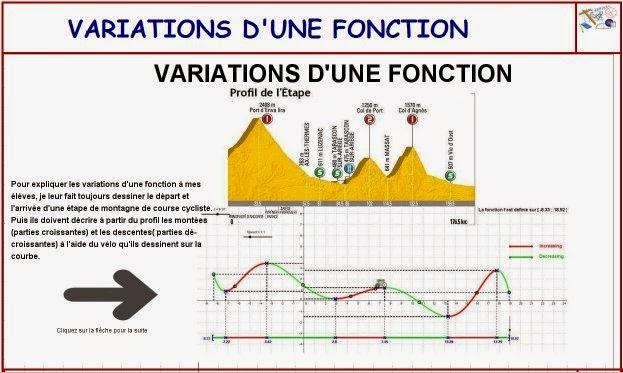 http://dmentrard.free.fr/GEOGEBRA/Maths/Nouveautes/4.25/croissanceMD.html