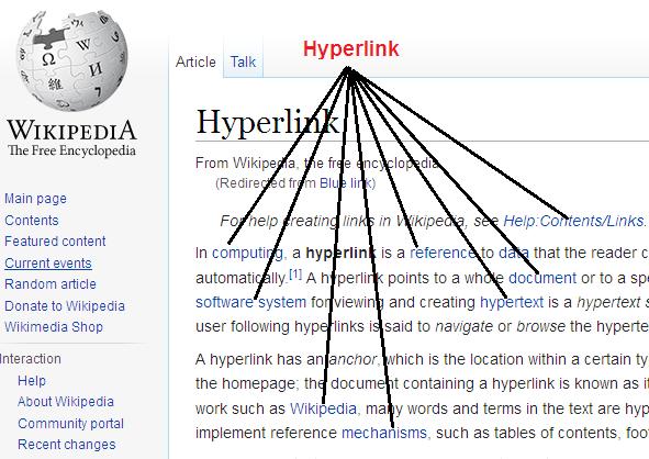 Mengganti Warna Link Hyperlink Blog Sesuai dengan Favorit Kita
