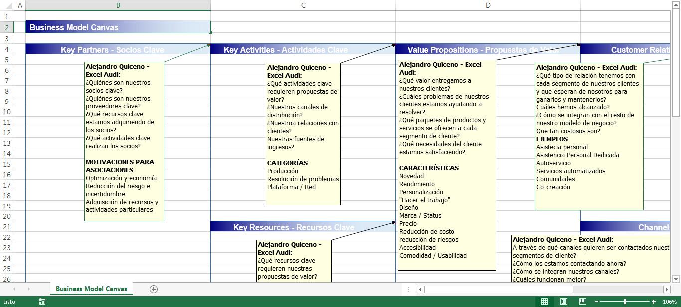 The Business Model Canvas Excel Canvas Descarga Gratis