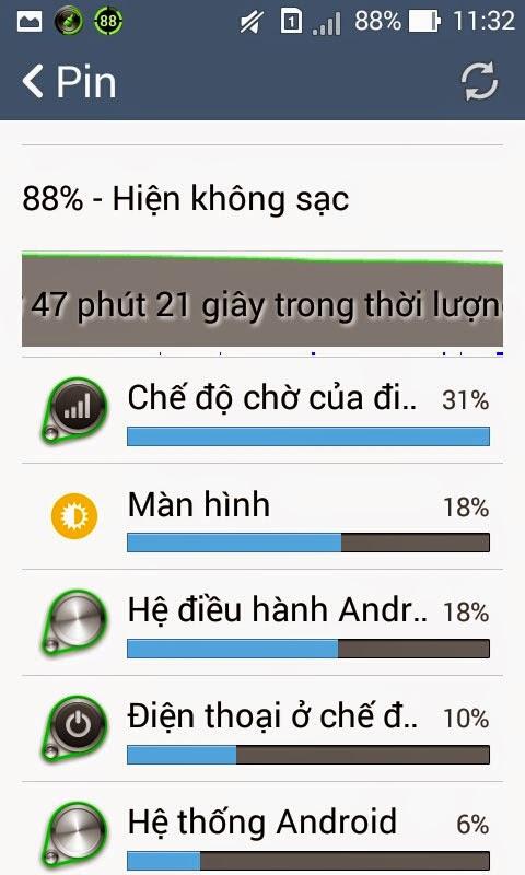 http://www.hoangdh.com/2014/05/bi-quyet-tiet-kiem-pin-cho-ien-thoai.html