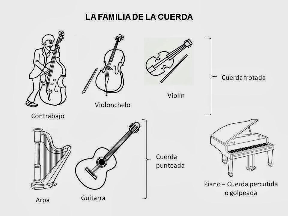 La música con Verónica: La familia de cuerda (2º primaria)