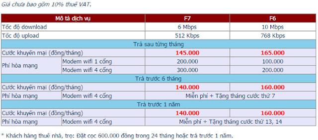 Đăng Ký Lắp Mạng Wifi FPT Huyện Trảng Bom 1