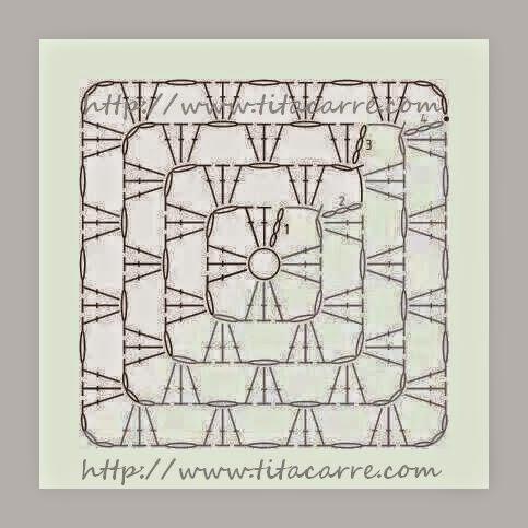 Squares em crochet em 4 tamanhos para um Projeto
