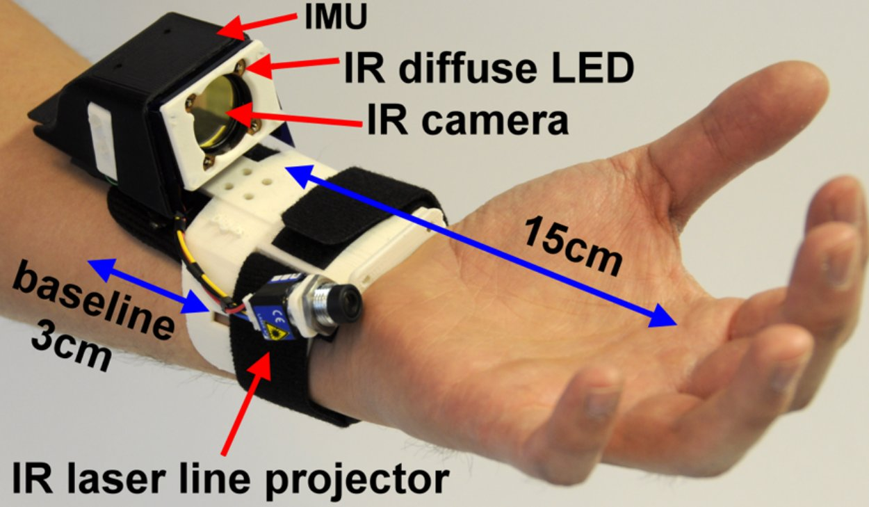 gesture recognition technology Gesture recognition technology has evolved greatly over the years the past has seen the contemporary human - computer interface techniques and their drawbacks, which limit the speed and naturalness of the.