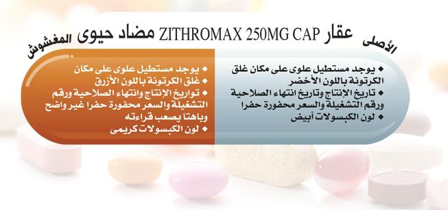 Azithromycin 600 mg indication