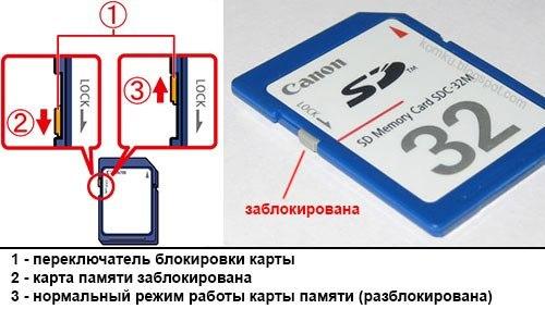 Что делать если sd карта повреждена на телефоне
