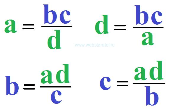 Крайние и средние члены пропорции. Формулы. Математика для блондинок.