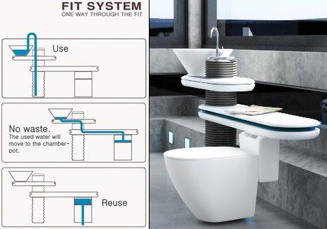 Ba os ecol gicos sistema de ahorro de agua - Inodoro y lavabo en uno ...