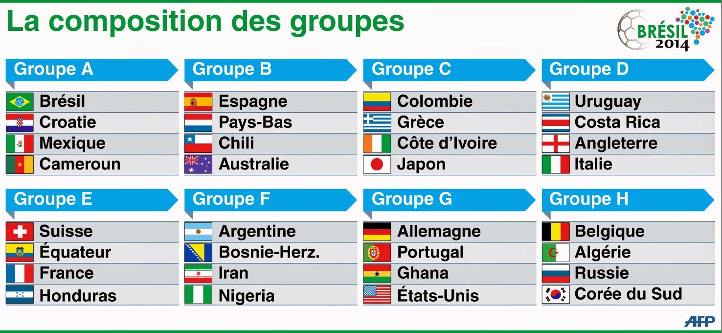 Herald dick magazine la coupe du monde 2014 de football au br sil illustr e par les blasons - Jeux de football coupe du monde 2014 ...