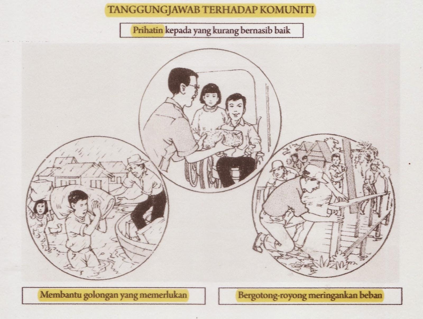SOALAN ULANGKAJI SPM 2013 Bahasa Melayu Kertas 1