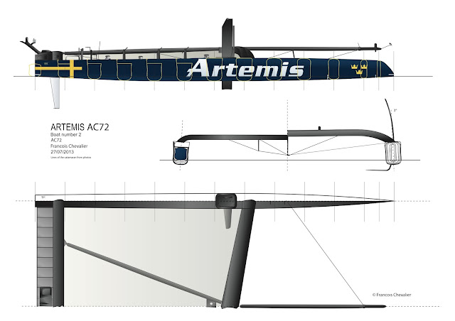 Chevalier Taglang: ARTEMIS RACING AC72 SECOND BOAT - COMPLETE SET DRAWINGS July 27, 2013