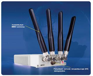 Радиостанция Mesh-многосвязной сети MNR-20