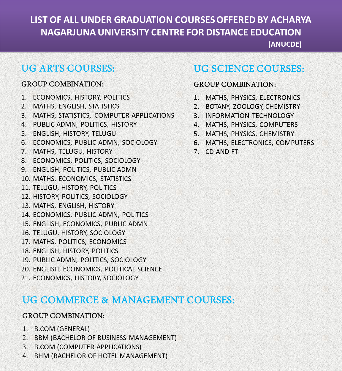LIST OF ALL UNDER GRADUATION COURSES OFFERED BY ACHARYA NAGARJUNA UNIVERSITY CENTRE FOR DISTANCE EDUCATION