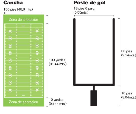Imagen Cancha de futbol Americano png BullyPedia - Imagenes De Una Cancha De Futbol Americano
