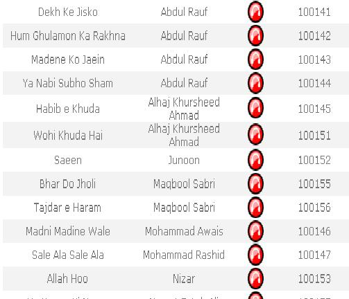 mobilink jazz mobi tunes codes list 2013