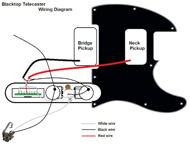 Fender blacktop telecaster wiring diagram