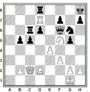 Problema ejercicio de ajedrez número 743: Chunko - Gonzalez (Madrid, 1990)