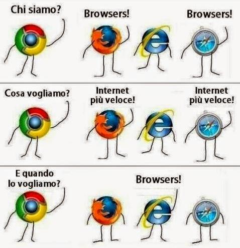 Internet Explorer, Chrome, Firefox, Safari, Opera, browser migliore, scherzo, gioco