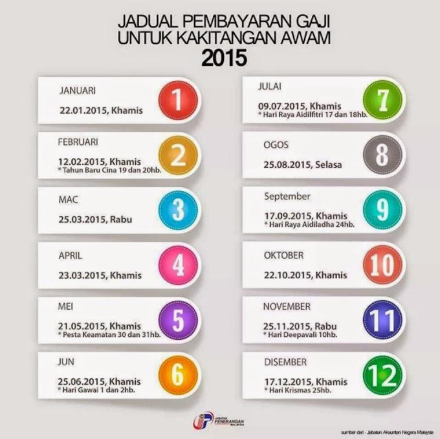 Jadual Tarikh Gaji 2015