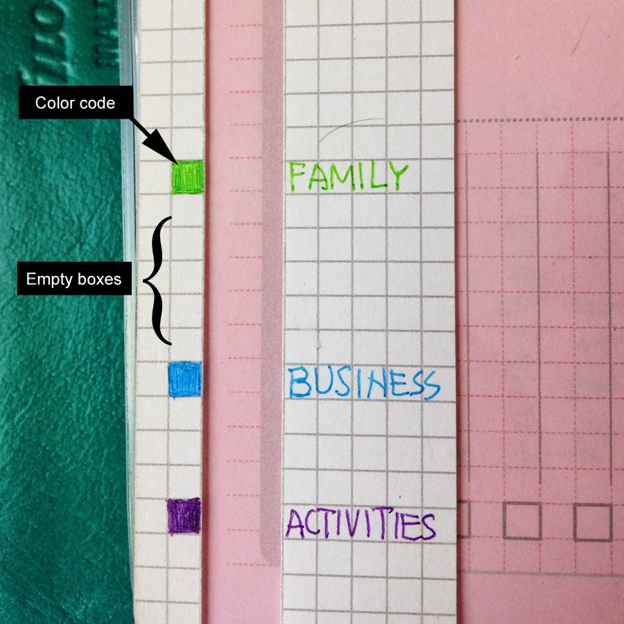 Plannerisms philofaxy all stars guest post diy fish 39 s for Color coding planner