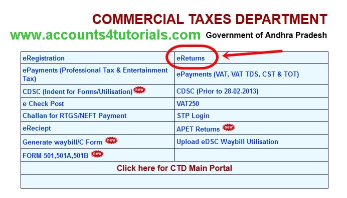 How To Generate C Form In Andhrapradesh Sales Tax Website
