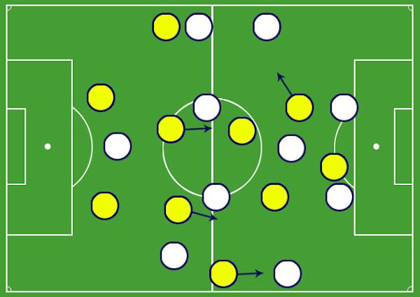 InfoDeportiva - ALINEACIONES, UEFA EUROPA LEAGUE