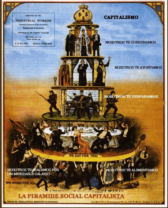 """social stratification in modern capitalist societies Social stratification refers to a society's categorization of its people into rankings of socioeconomic tiers based on factors like wealth, income, race, education, and power you may remember the word """"stratification"""" from geology class."""