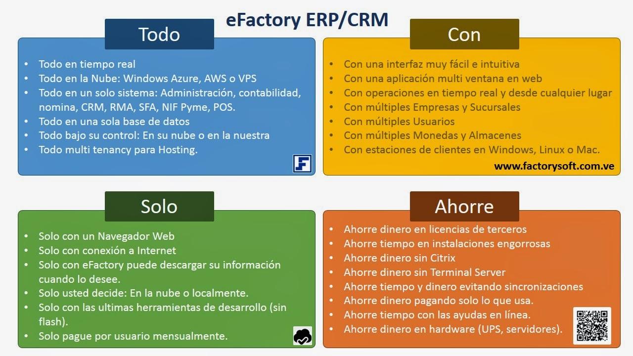 ERP Cloud: Modulo de Ventas y Cuentas por Cobrar de eFactory ERP/CRM ...