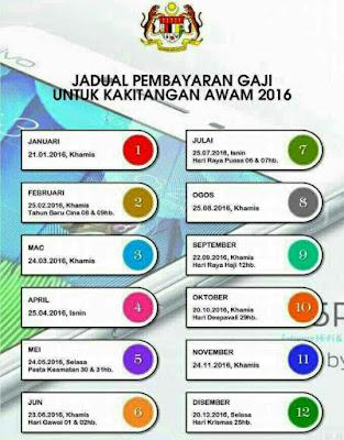 Jadual Pembayaran Gaji Kakitangan Awam 2016