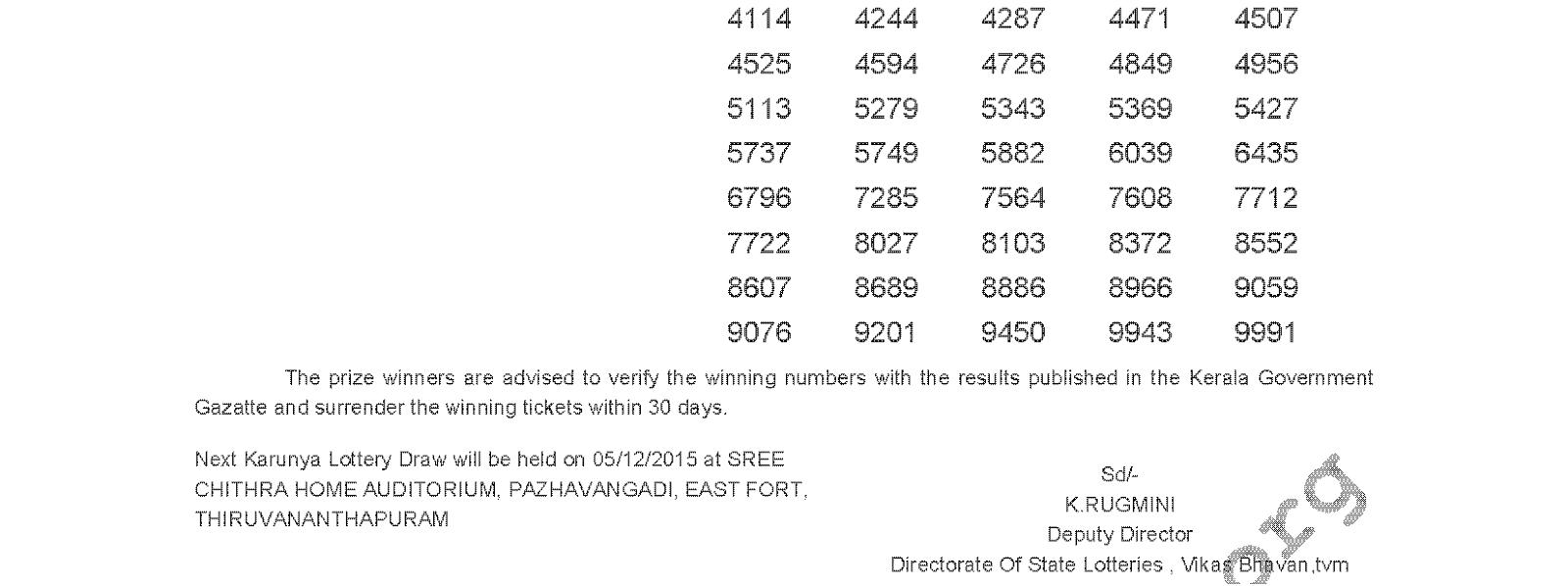 Karunya Lottery KR 217 Result 28-11-2015
