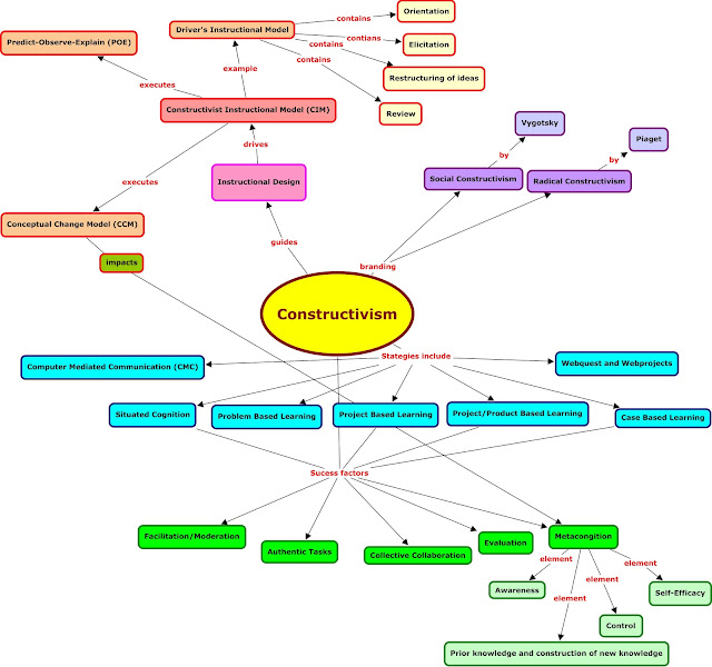 an application of constructivist theory in 114 constructivism in education  it asserts two main principles whose application has far  the first explicit formulation of a constructivist theory of.