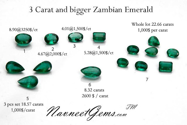 Loose Zambian Emerald
