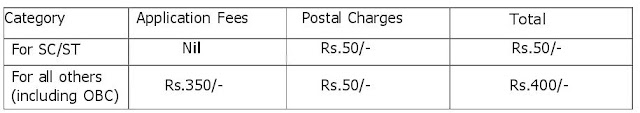 Application Fees Details Bank of Indian Recruitment 2013
