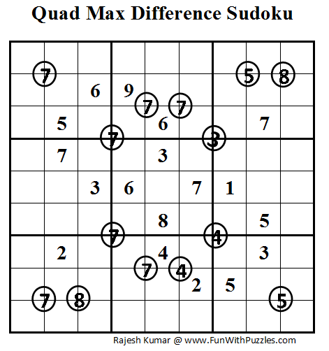 Quad Max Difference Sudoku (Daily Sudoku League #50)