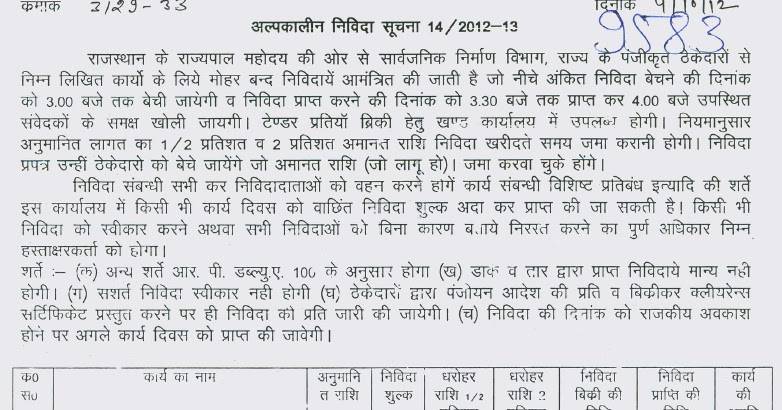 All Tenders Information Public Works Department Neem Ka